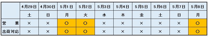 日本バンデックス ゴールデンウィークの営業